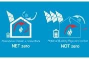 Passivhaus: the route to zero carbon